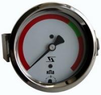 индикаторы давления